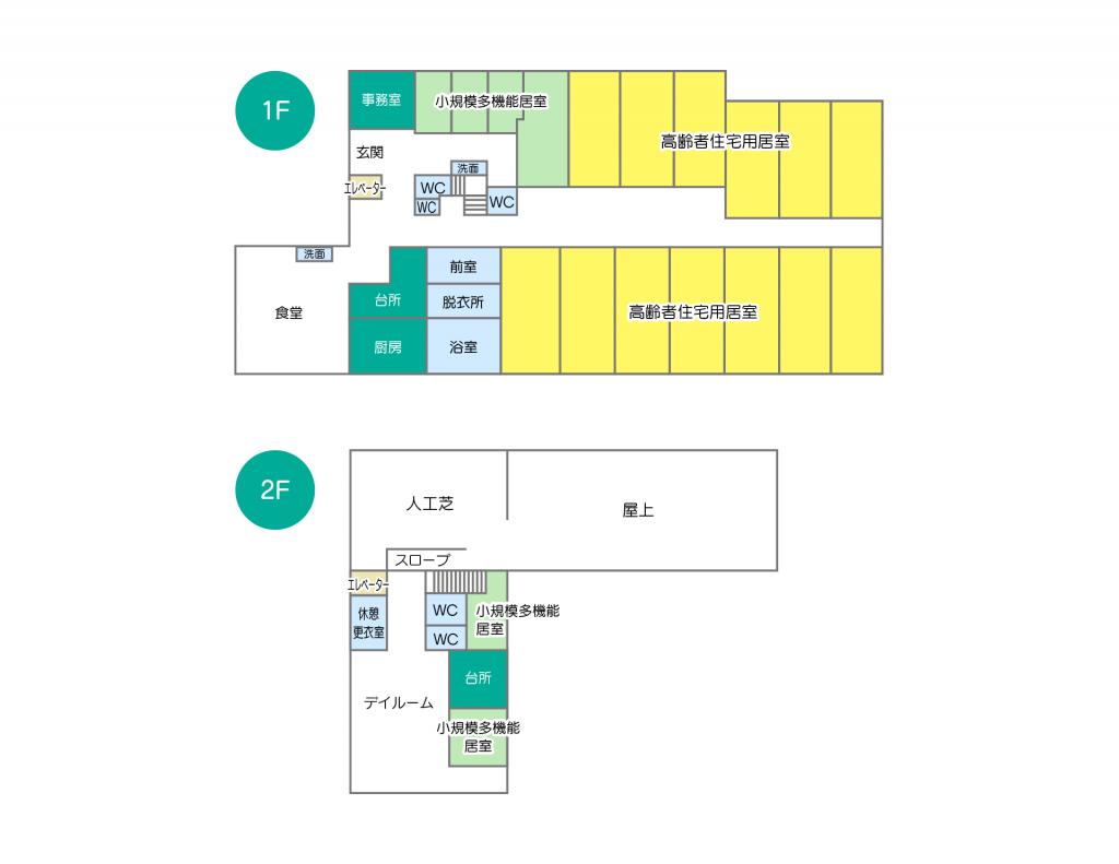 イメージ:海の家すずらん(サ高住)の施設マップ・図面